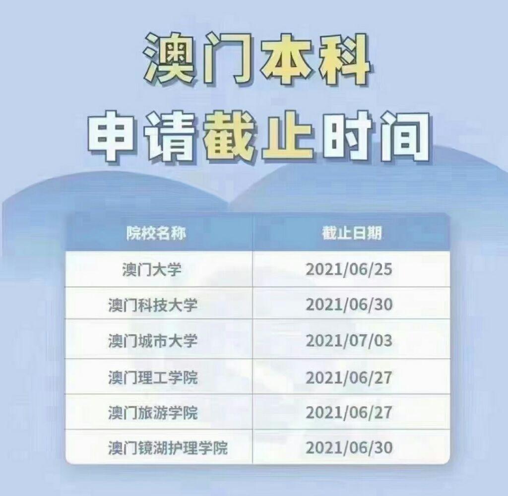 【针对高考生】<br /><br />中国香港/中国澳门<br />2021年9月本科申请截止时间